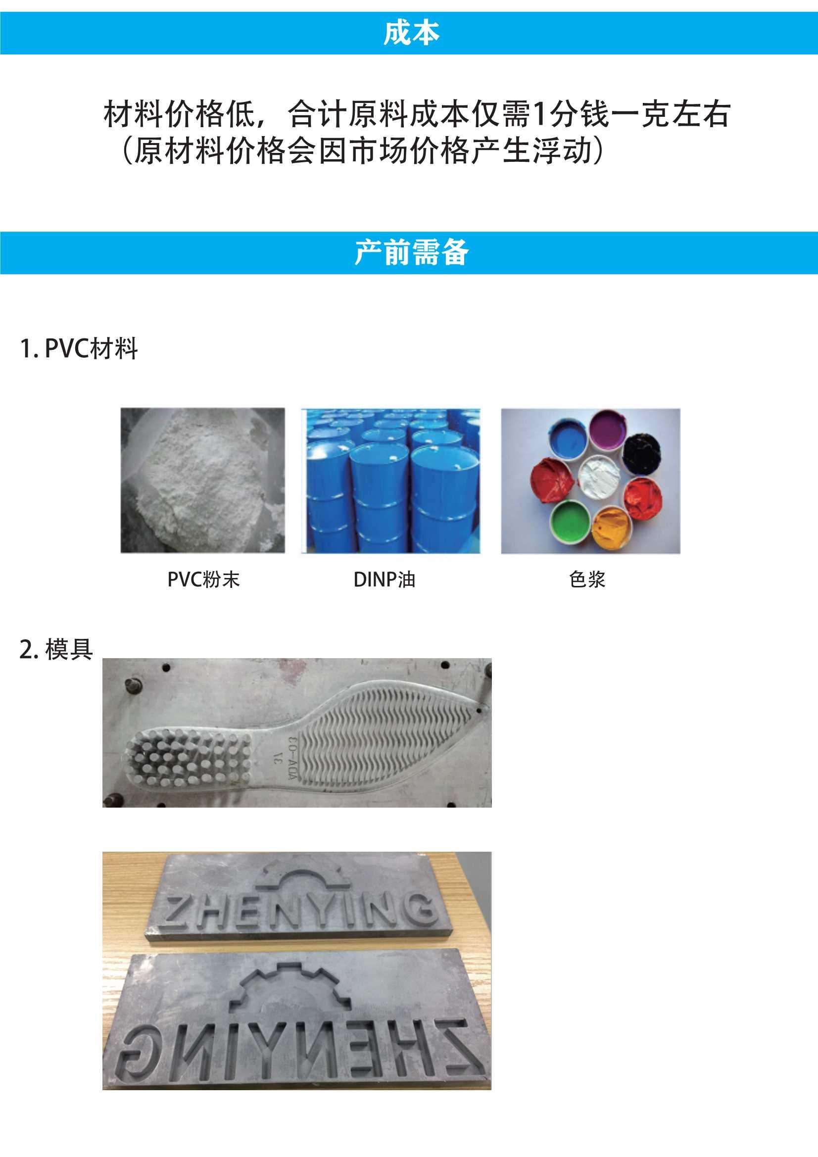 PVC点胶成型设备