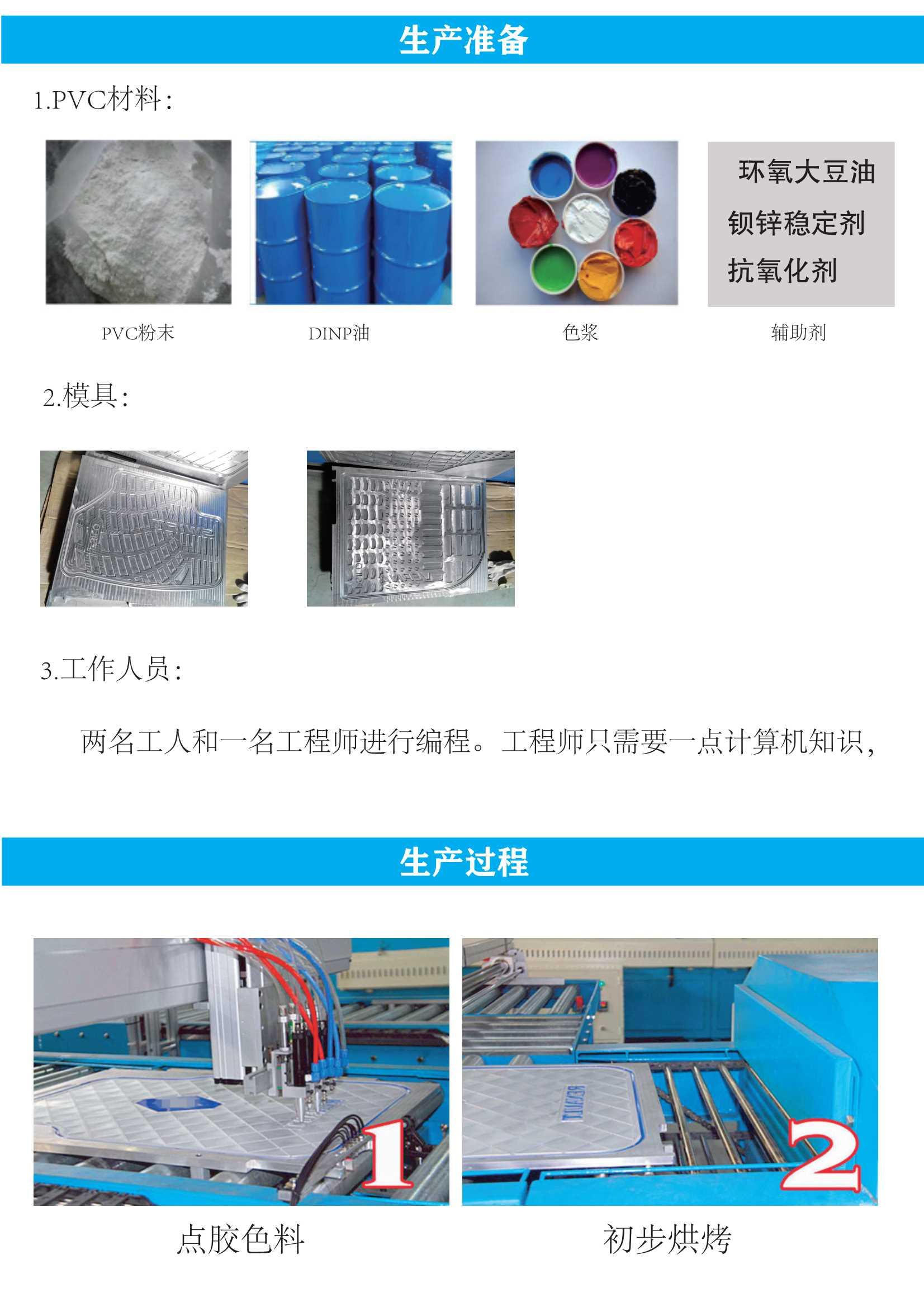 PVC汽車防水腳墊生產設備